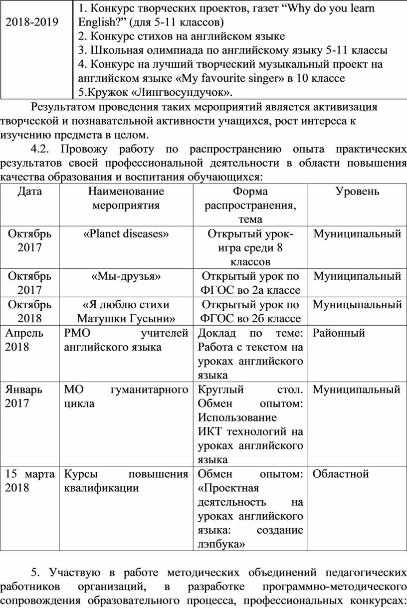 """Конкурс творческих проектов, газет """""""