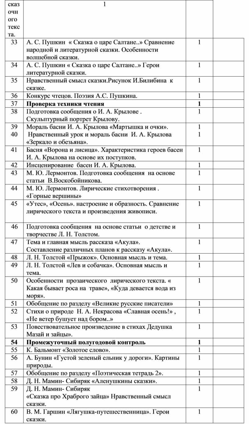 А. С. Пушкин « Сказка о царе