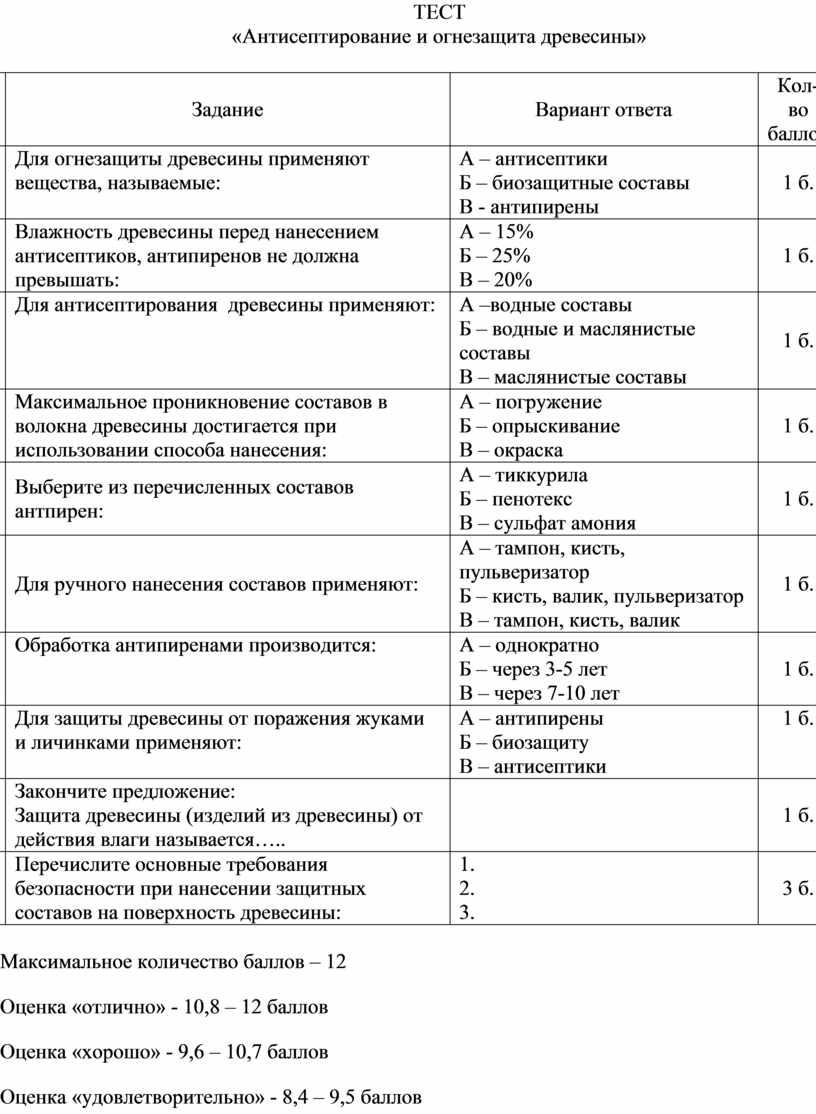 ТЕСТ «Антисептирование и огнезащита древесины» №