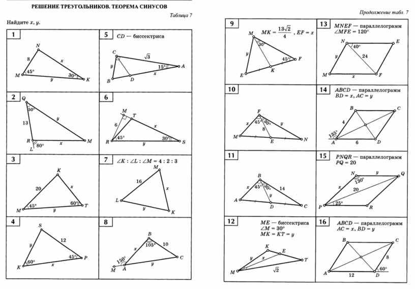 Сборник материалов для подготовки к ОГЭ по математике