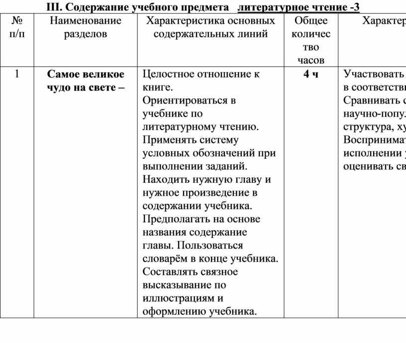 III . Содержание учебного предмета литературное чтение -3 № п/п