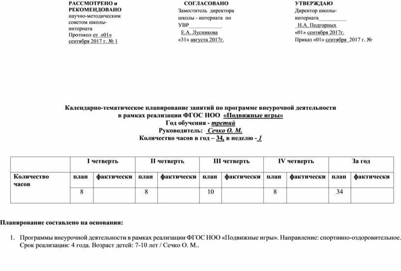 РАССМОТРЕНО и РЕКОМЕНДОВАНО научно-методическим советом школы-интерната