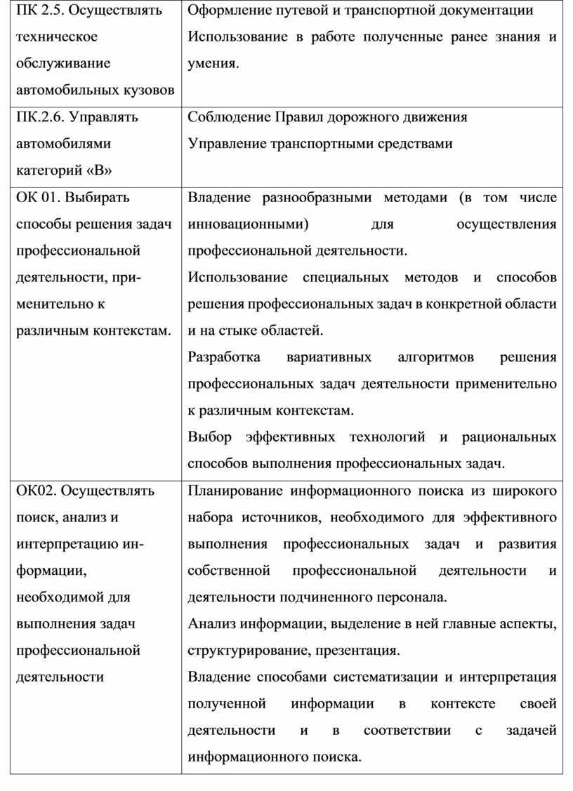 ПК 2.5. Осуществлять техническое обслуживание автомобильных кузовов