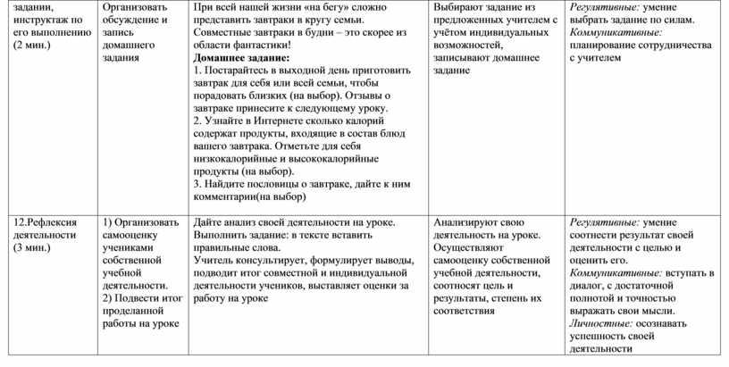 Организовать обсуждение и запись домашнего задания
