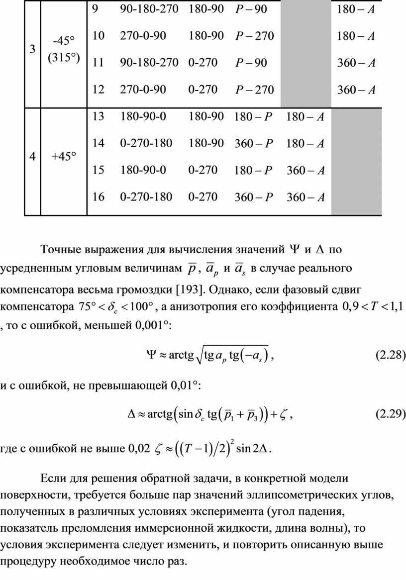 Точные выражения для вычисления значений и по усредненным угловым величинам , и в случае реального компенсатора весьма громоздки [193]