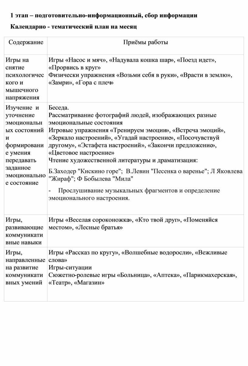 Календарно - тематический план на месяц