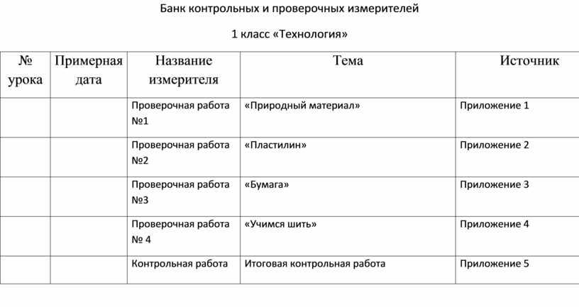 Банк контрольных и проверочных измерителей 1 класс «Технология» № урока