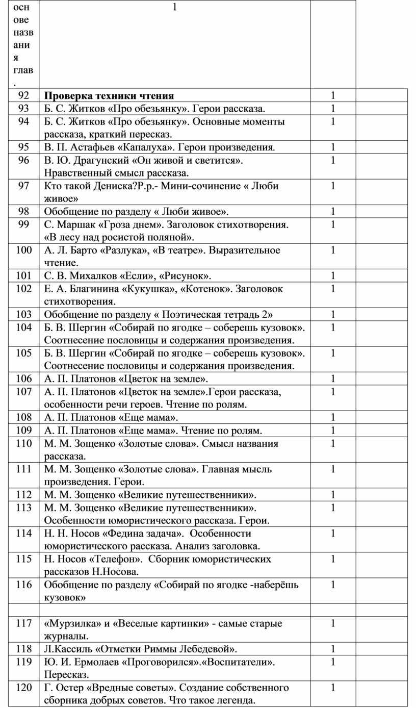 Проверка техники чтения 1 93