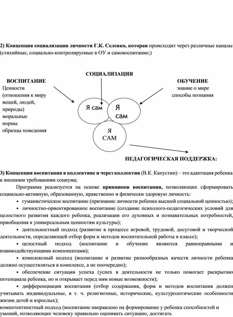 Концепция социализации личности