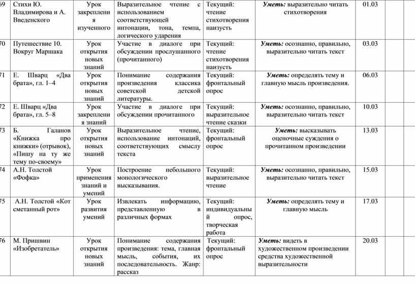Стихи Ю. Владимирова и А. Введенского