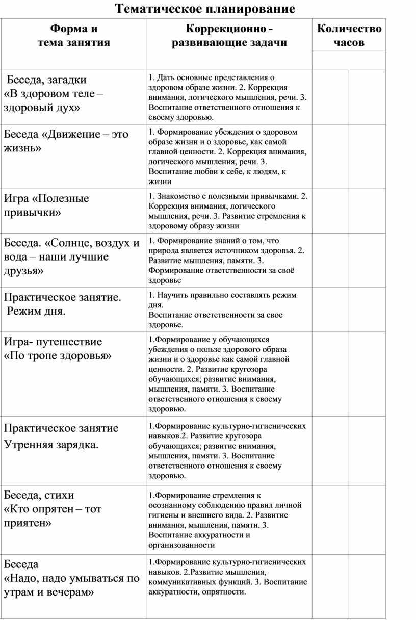 Тематическое планирование №п/п