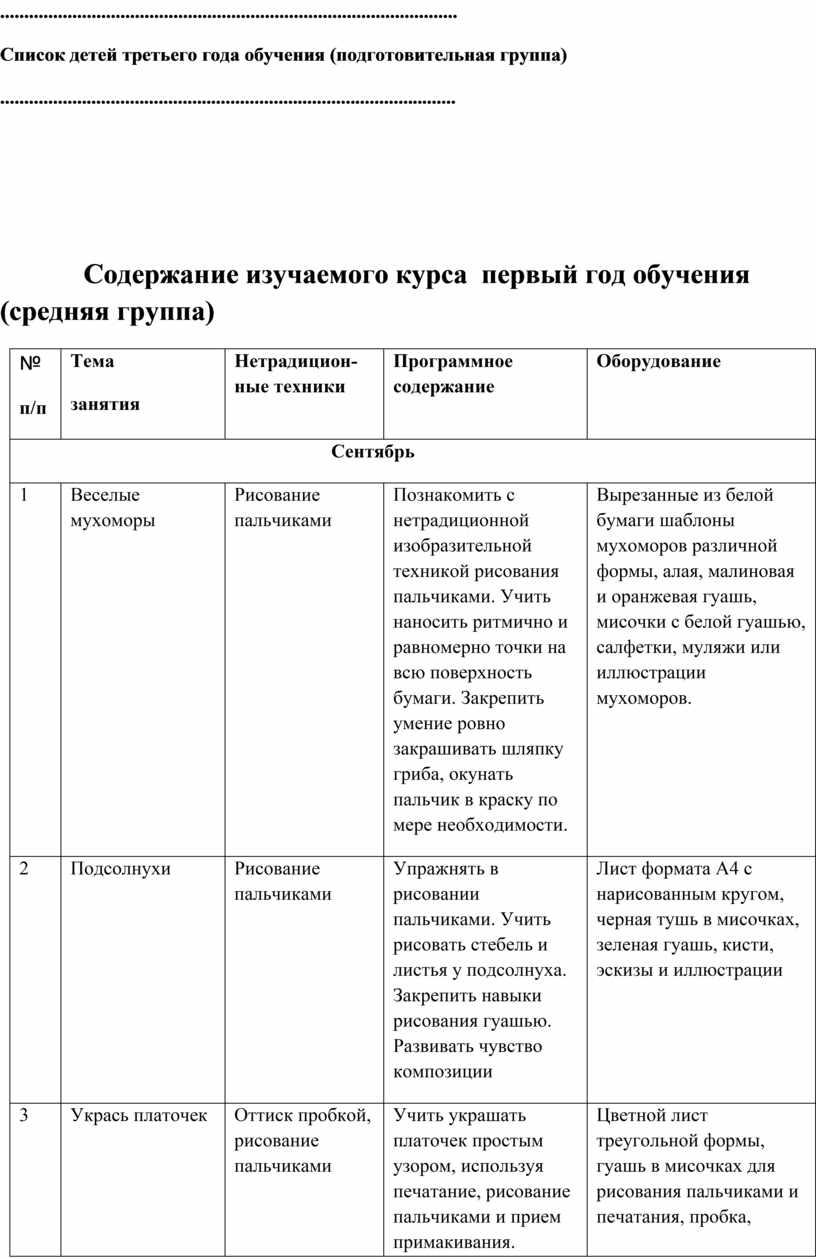 Список детей третьего года обучения (подготовительная группа)