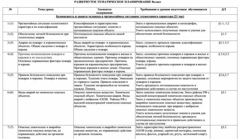 РАЗВЕРНУТОЕ ТЕМАТИЧЕСКОЕ ПЛАНИРОВАНИЕ 8класс №