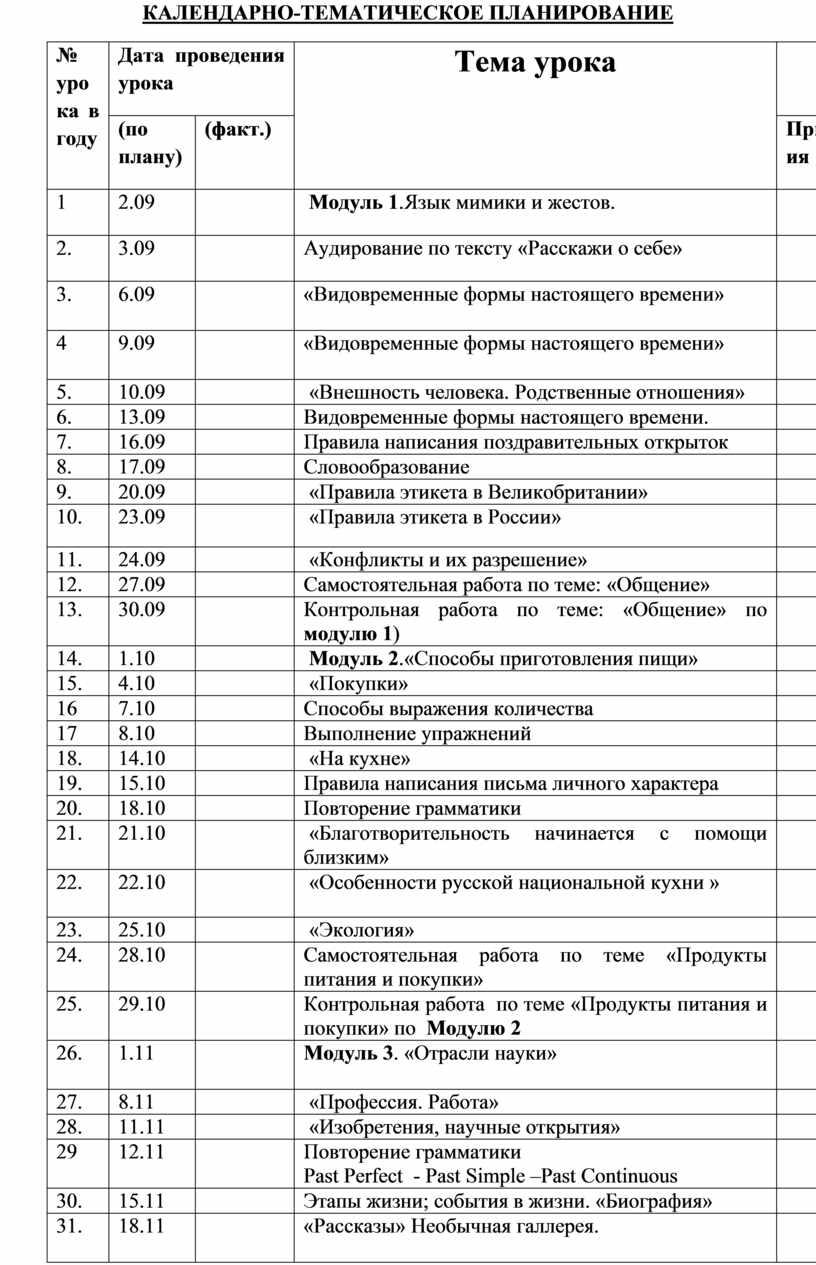 КАЛЕНДАРНО-ТЕМАТИЧЕСКОЕ ПЛАНИРОВАНИЕ № урока в году
