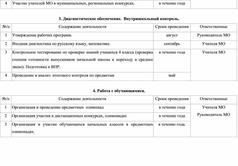 Участие учителей МО в муниципальных, региональных конкурсах