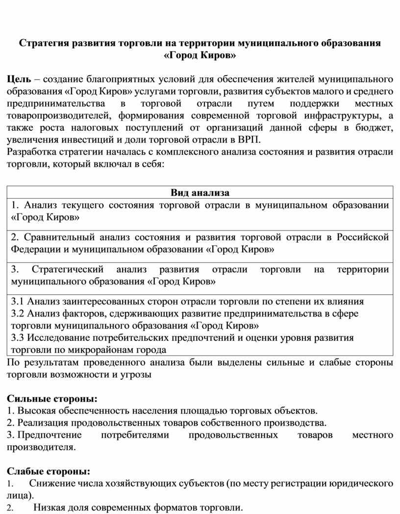 Стратегия развития торговли на территории муниципального образования «Город