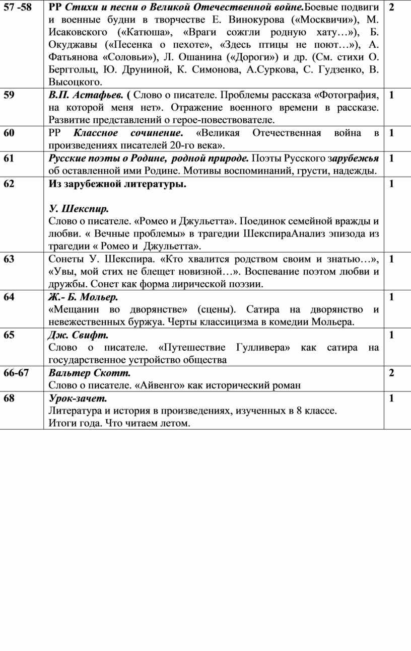 РР Стихи и песни о Великой Отечественной войне