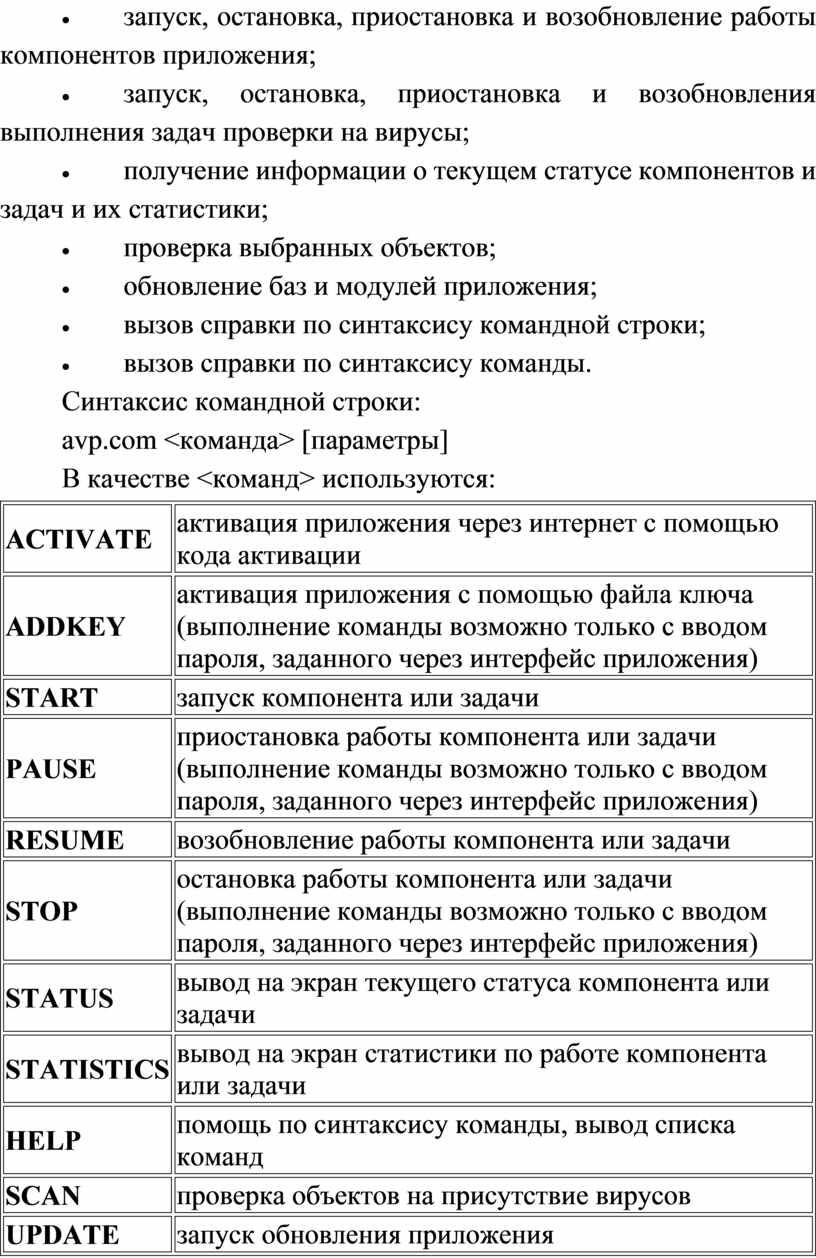 Синтаксис командной строки: avp