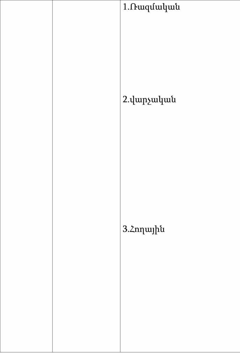 1.Ռազմական 2.վարչական 3.Հողային 4.Այլ բարեփոխումներ 2. Հայկական հողերի վերամիավորումը