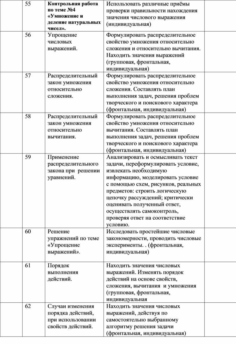 Контрольная работа по теме №4 «Умножение и деление натуральных чисел»
