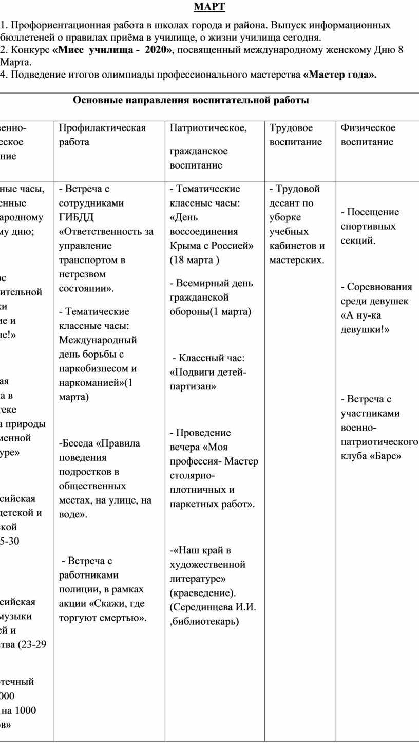 МАРТ 1. Профориентационная работа в школах города и района