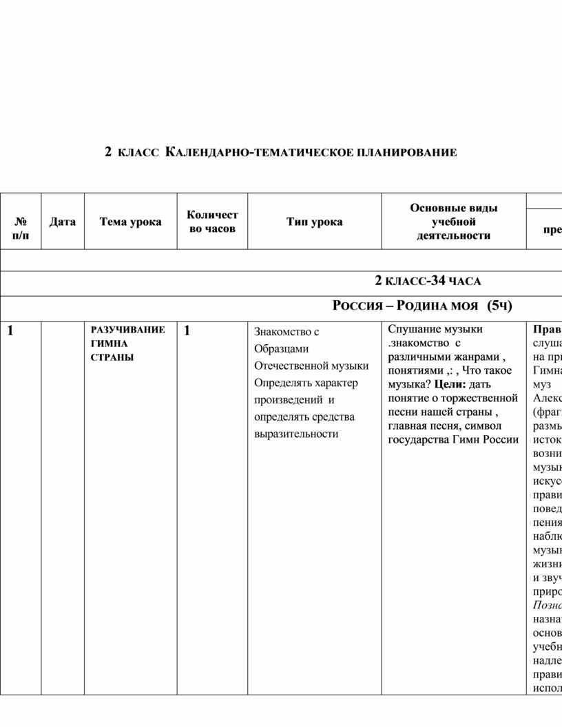 Календарно-тематическое планирование № п/п