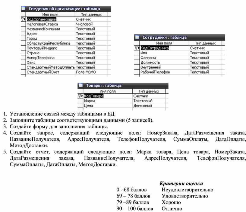 Установление связей между таблицами в