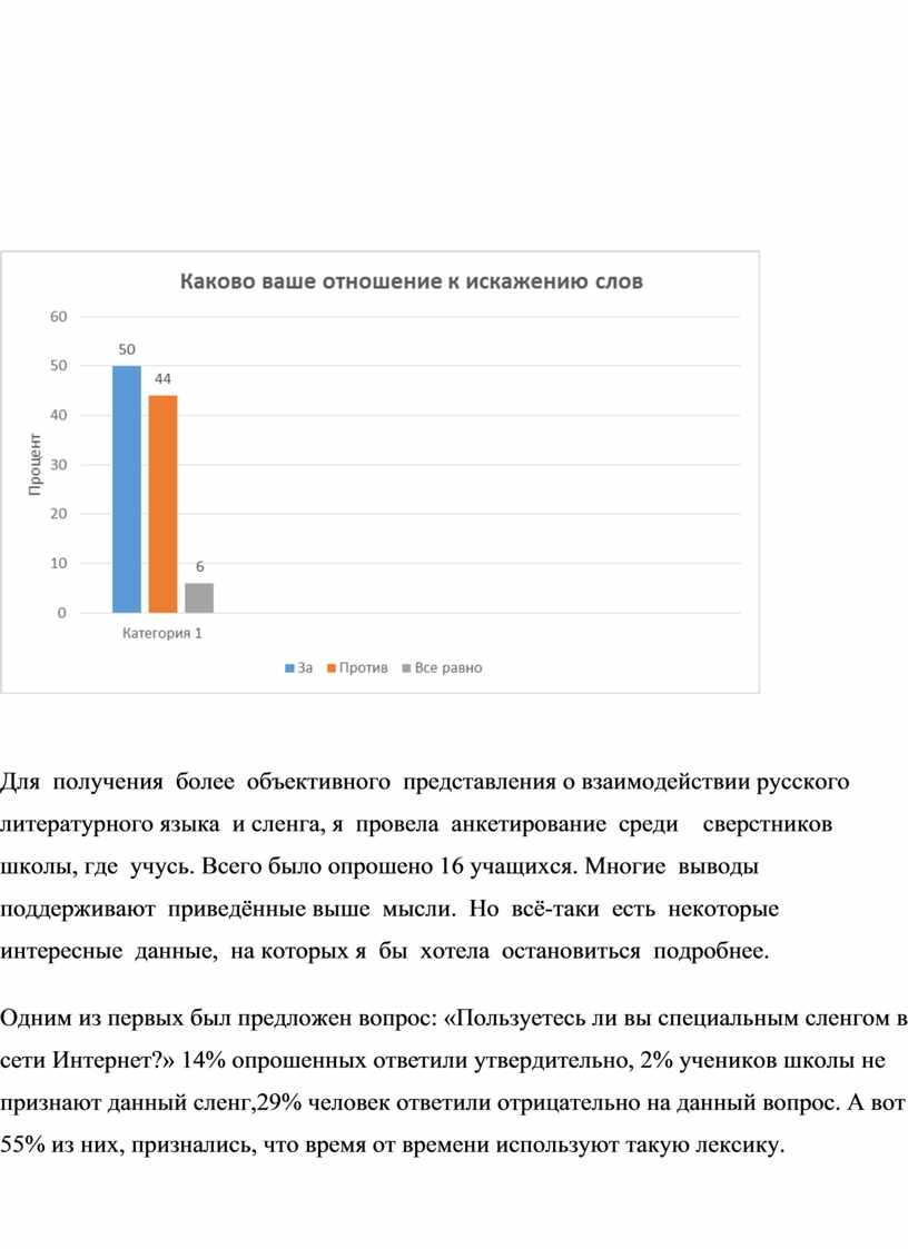 Для получения более объективного представления о взаимодействии русского литературного языка и сленга, я провела анкетирование среди сверстников школы, где учусь