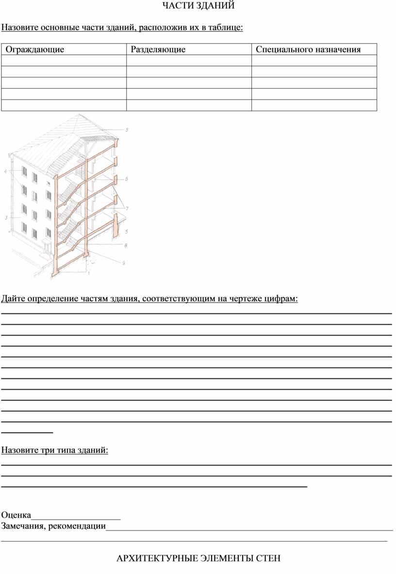 ЧАСТИ ЗДАНИЙ Назовите основные части зданий, расположив их в таблице:
