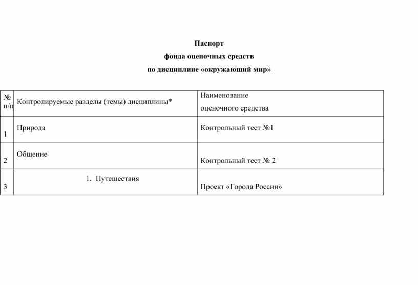 Паспорт фонда оценочных средств по дисциплине «окружающий мир» № п/п