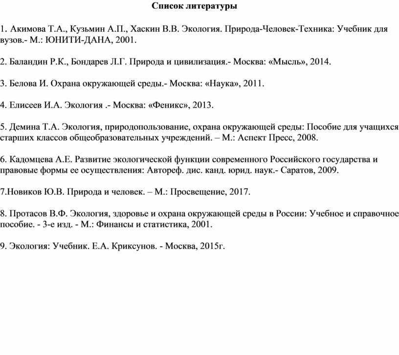 Список литературы 1 . Акимова