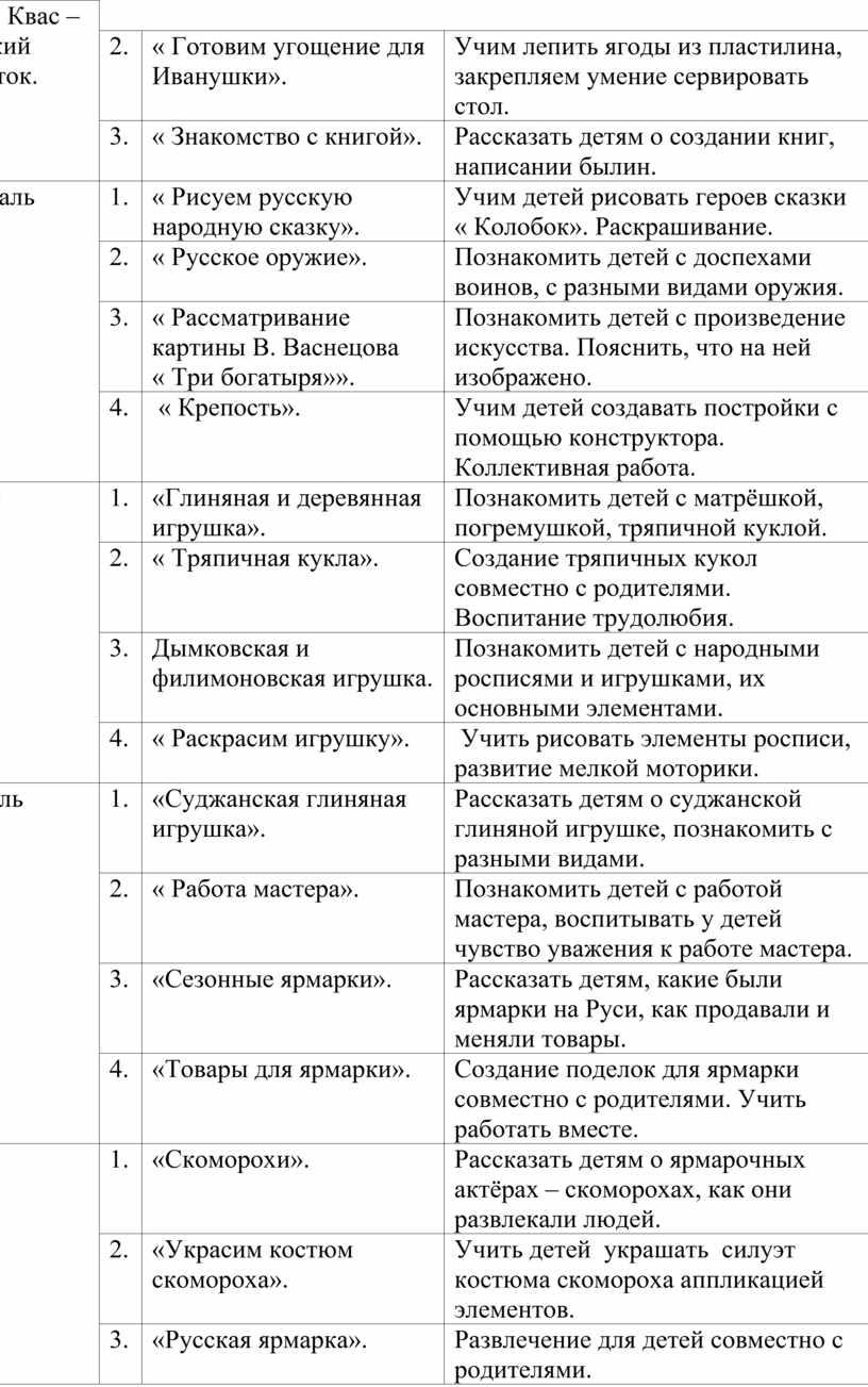 Руси. Квас – русский напиток. 2