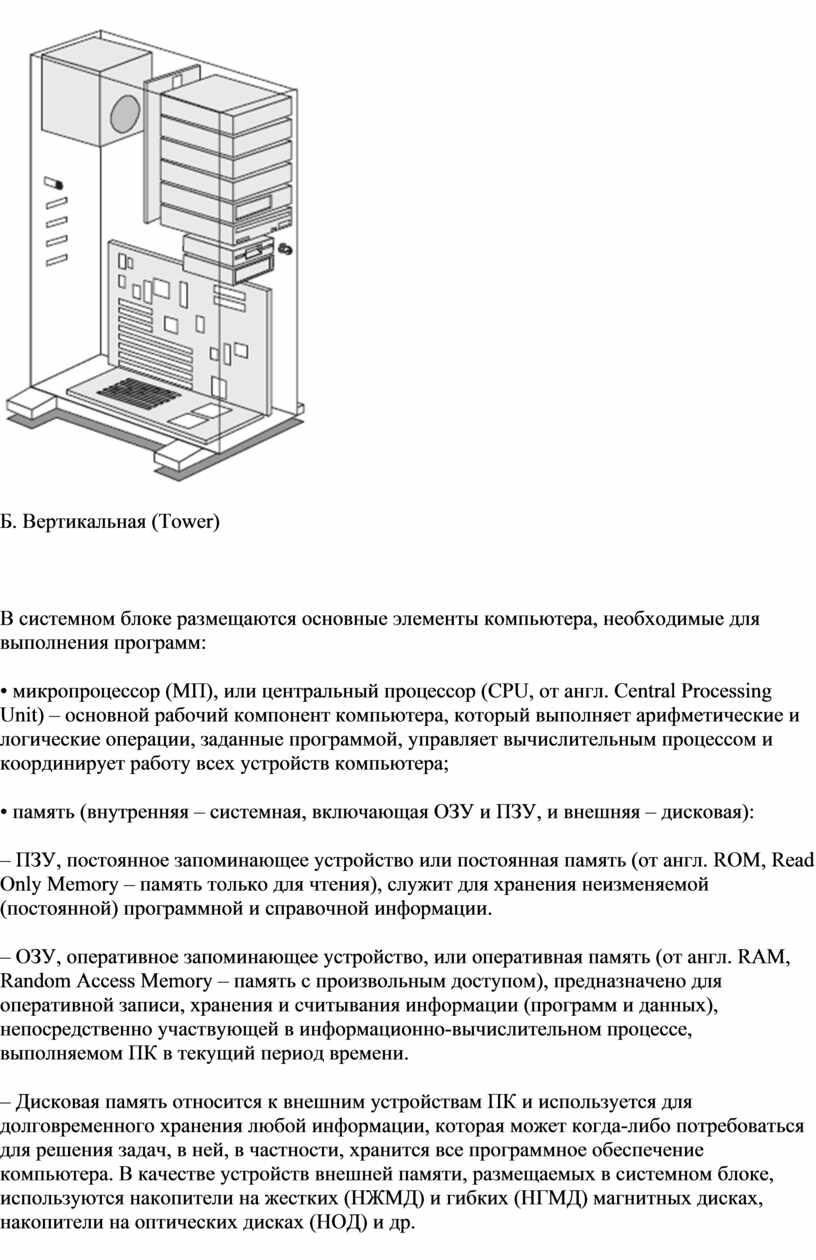 Б. Вертикальная (Tower) В системном блоке размещаются основные элементы компьютера, необходимые для выполнения программ: • микропроцессор (МП), или центральный процессор (CPU, от англ