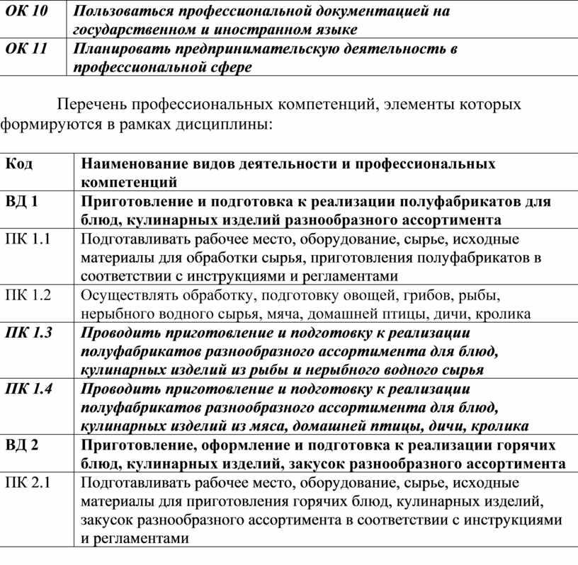 ОК 10 Пользоваться профессиональной документацией на государственном и иностранном языке