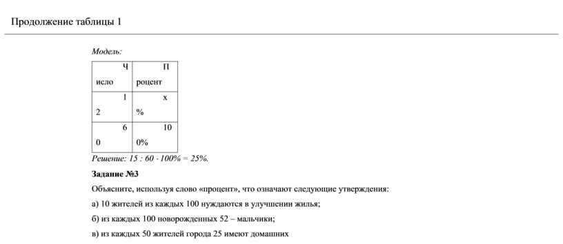 Модель: Число Процент 12 х % 60 100%