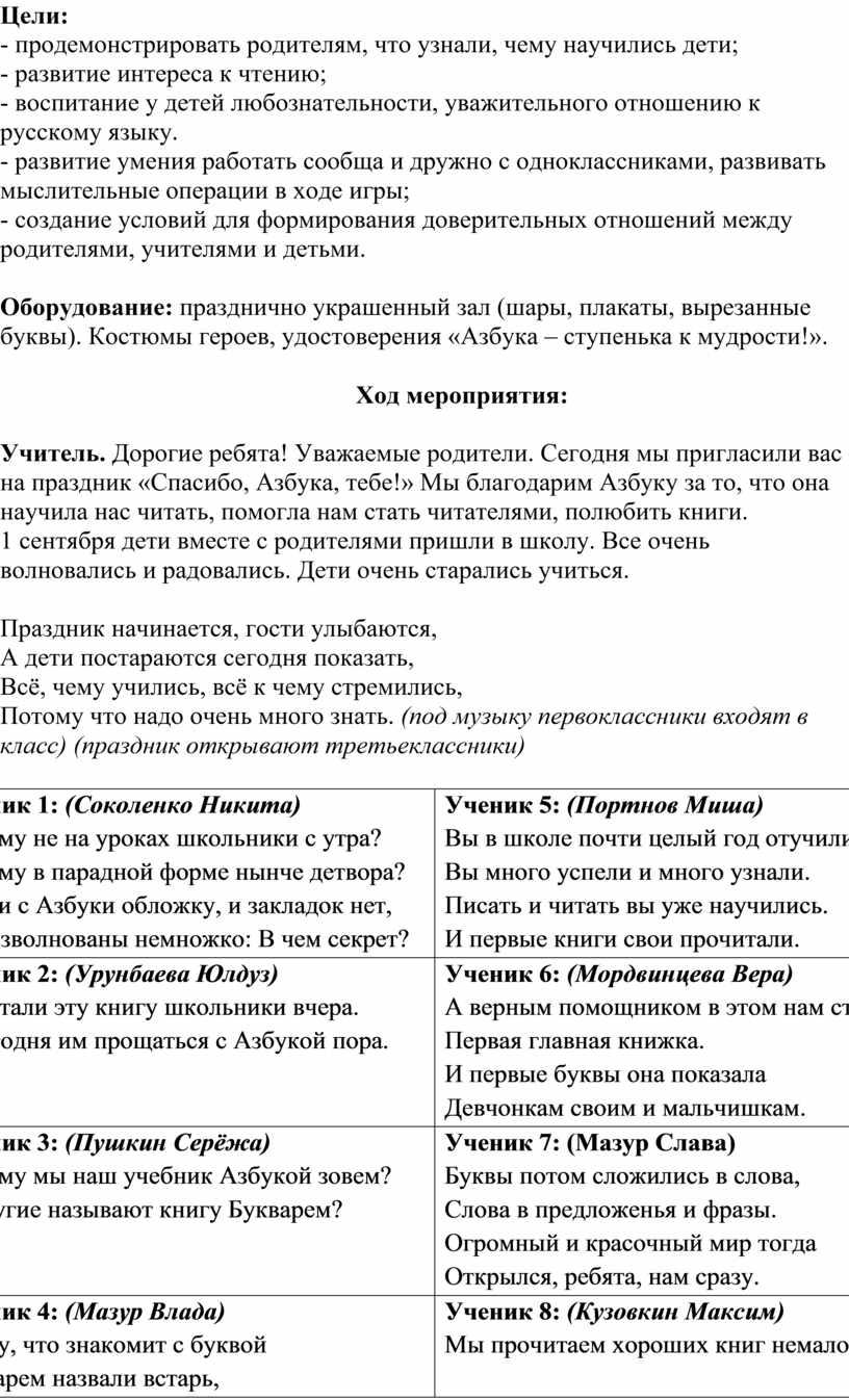 Цели: - продемонстрировать родителям, что узнали, чему научились дети; - развитие интереса к чтению; - воспитание у детей любознательности, уважительного отношению к русскому языку