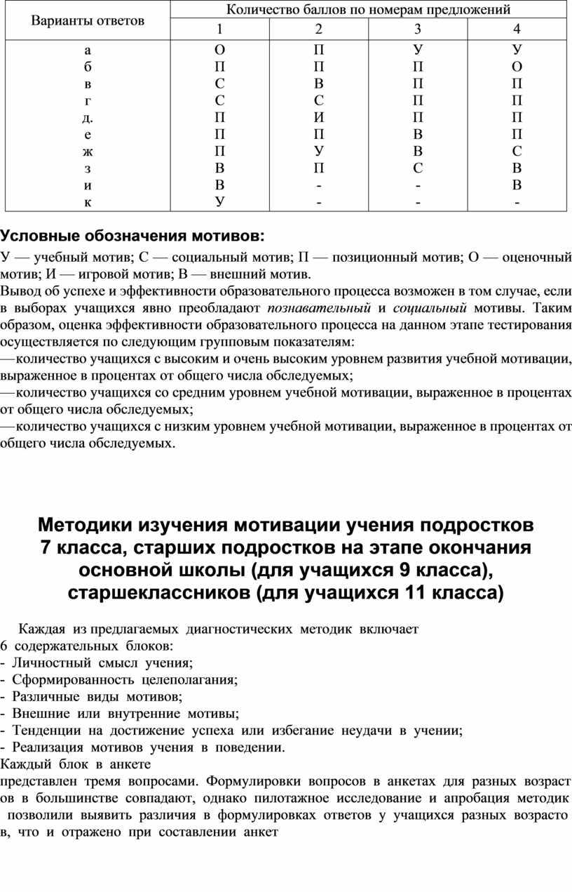 Варианты ответов Количество баллов по номерам предложений 1 2 3 4 а б в г д