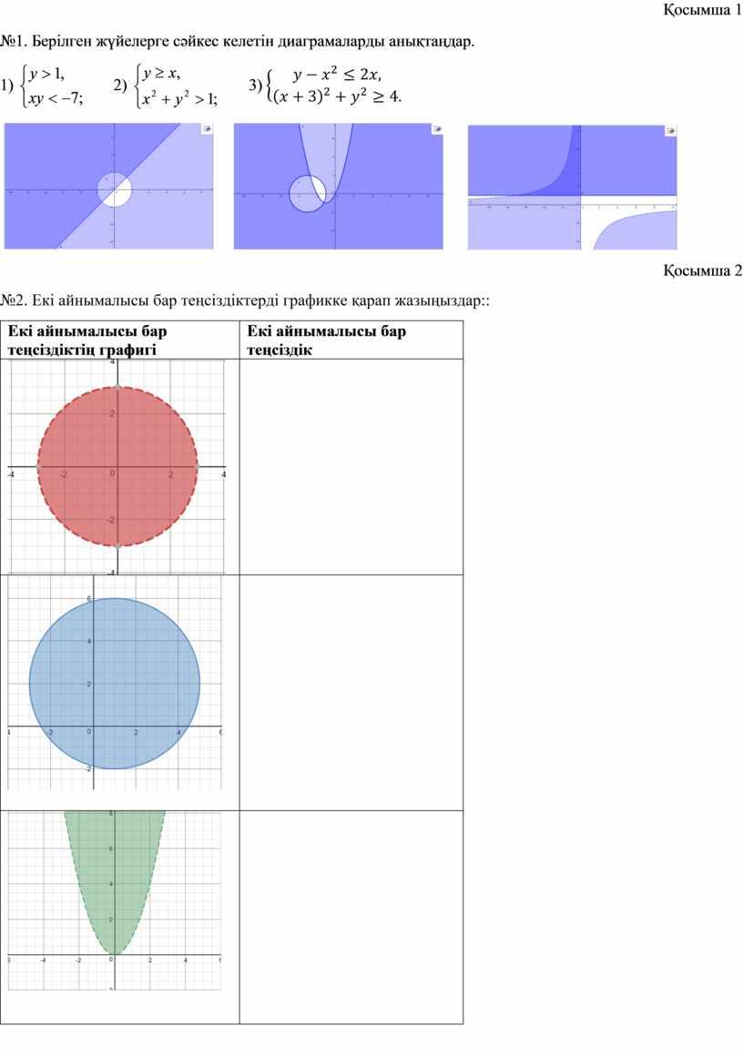 Берілген жүйелерге сәйкес келетін диаграмаларды анықтаңдар