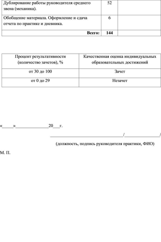 Дублирование работы руководителя среднего звена (механика)