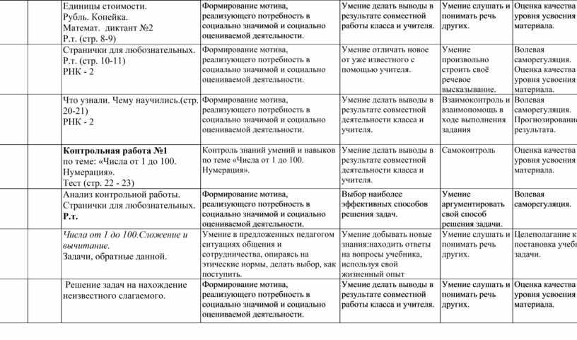 Единицы стоимости. Рубль