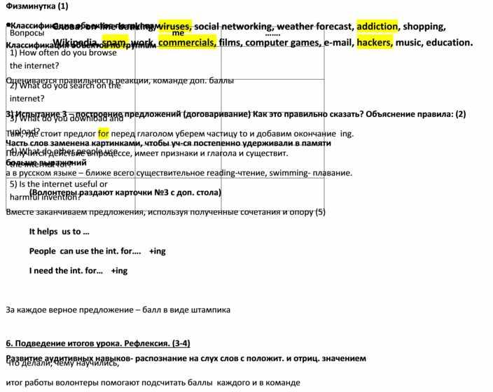 """Методическая разработка урока английского языка в коррекционной школе """"The Internet"""", 9 класс"""