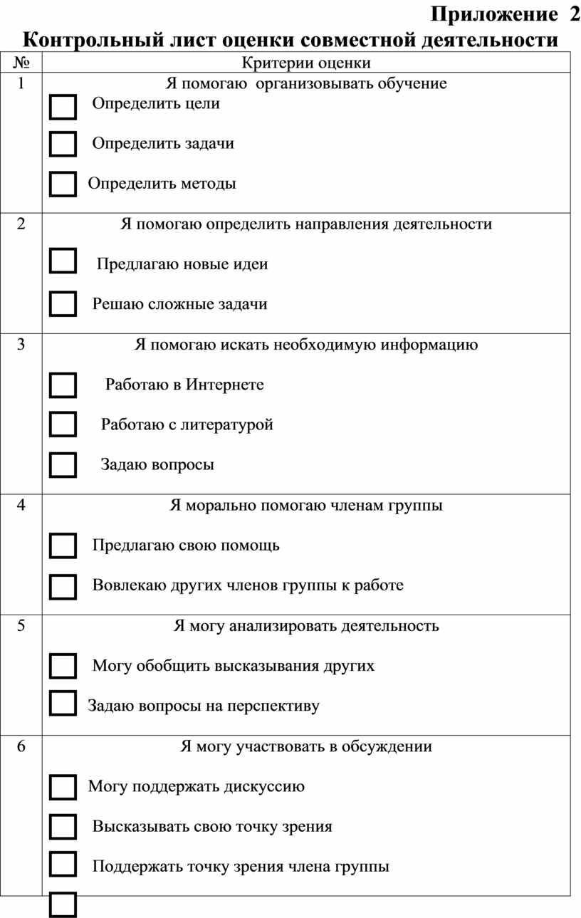 Приложение 2 Контрольный лист оценки совместной деятельности №