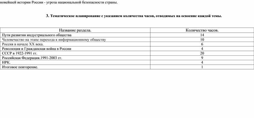 России - угроза национальной безопасности страны
