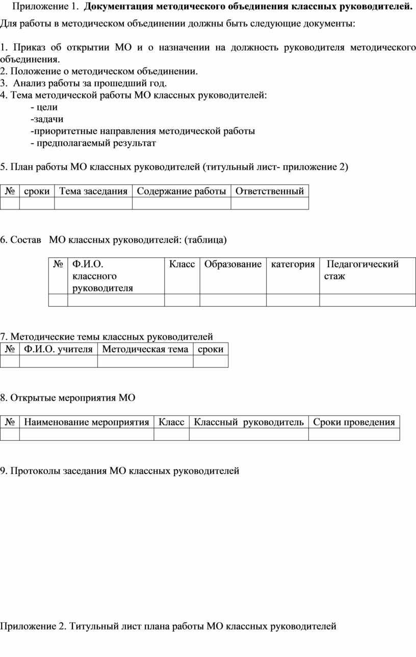 Приложение 1. Документация методического объединения классных руководителей