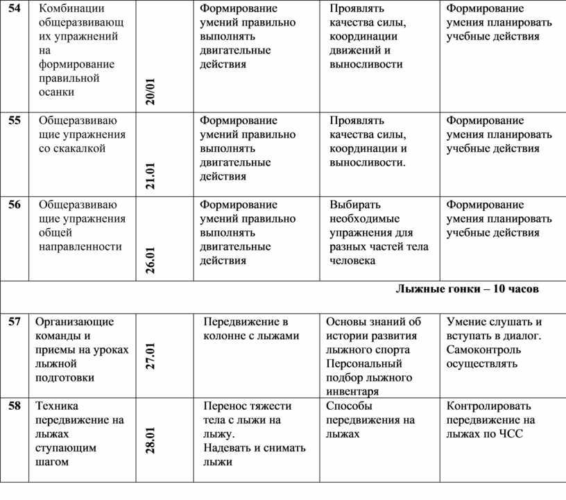 Комбинации общеразвивающих упражнений на формирование правильной осанки 20/01