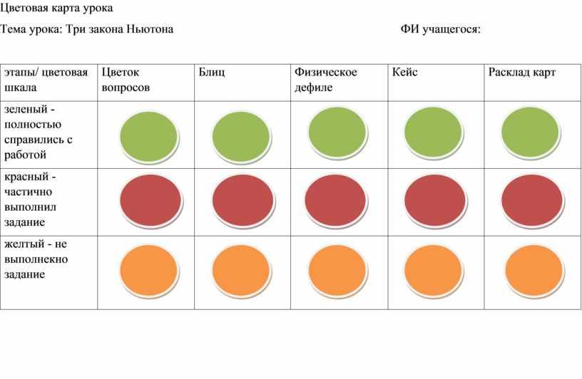 Цветовая карта урока Тема урока: