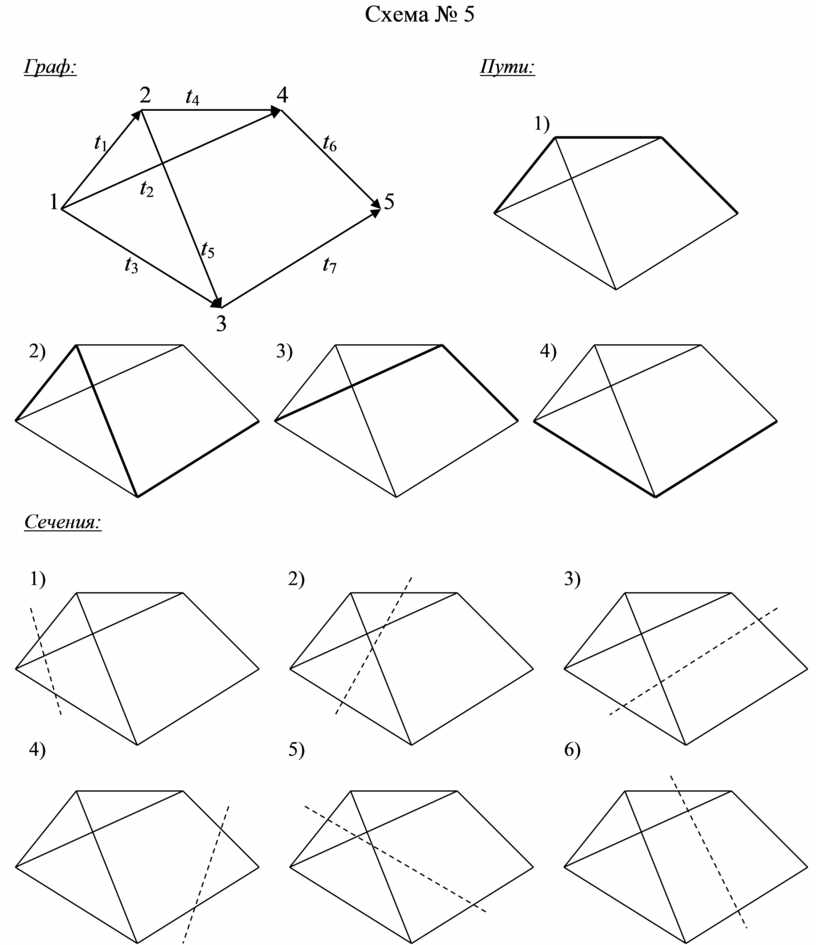 Схема № 5 Граф: