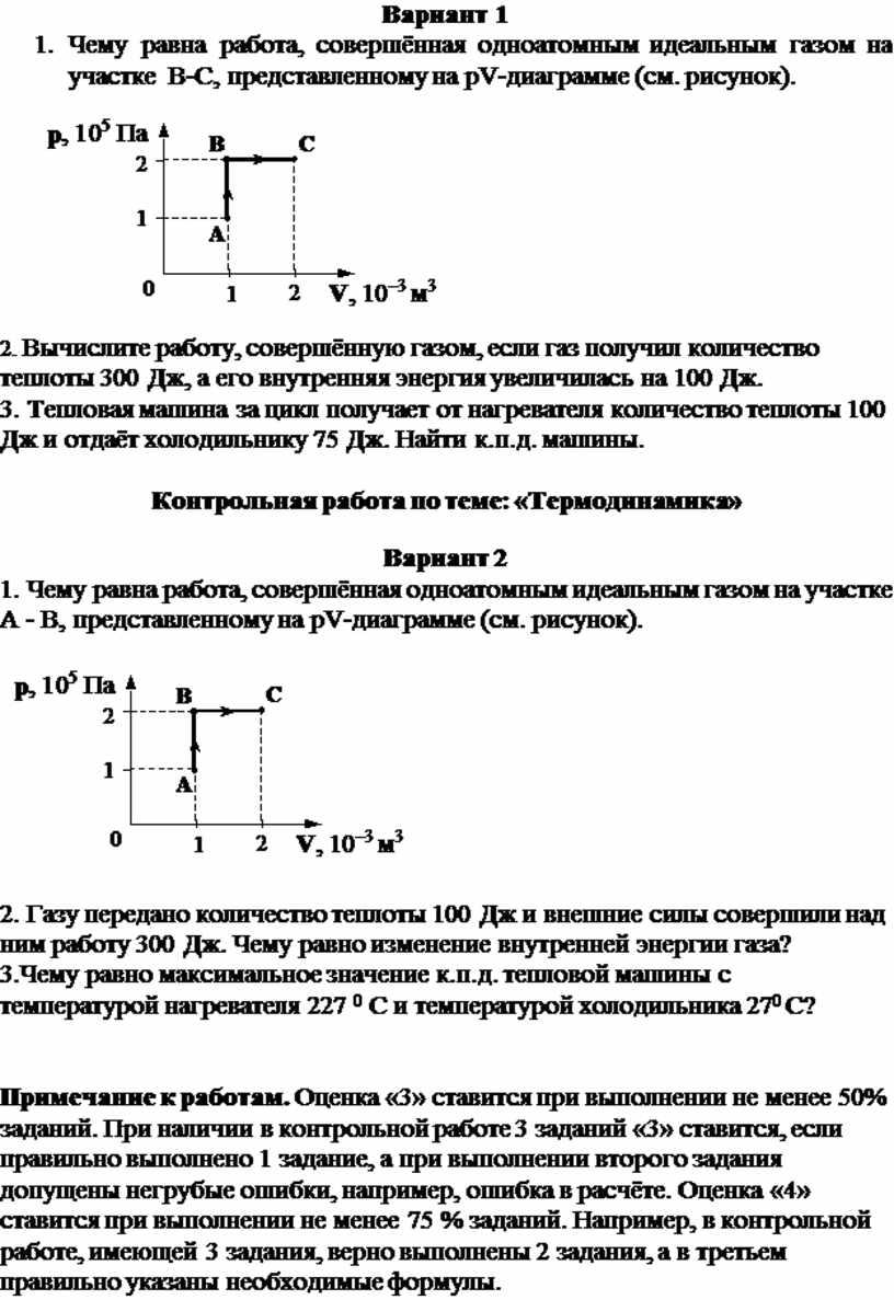 Вариант 1 1. Чему равна работа, совершённая одноатомным идеальным газом на участке