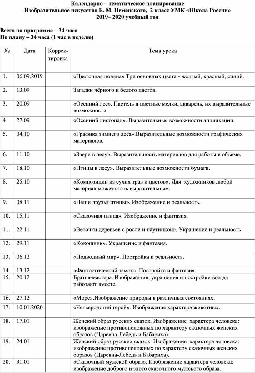 Календарно – тематическое планирование