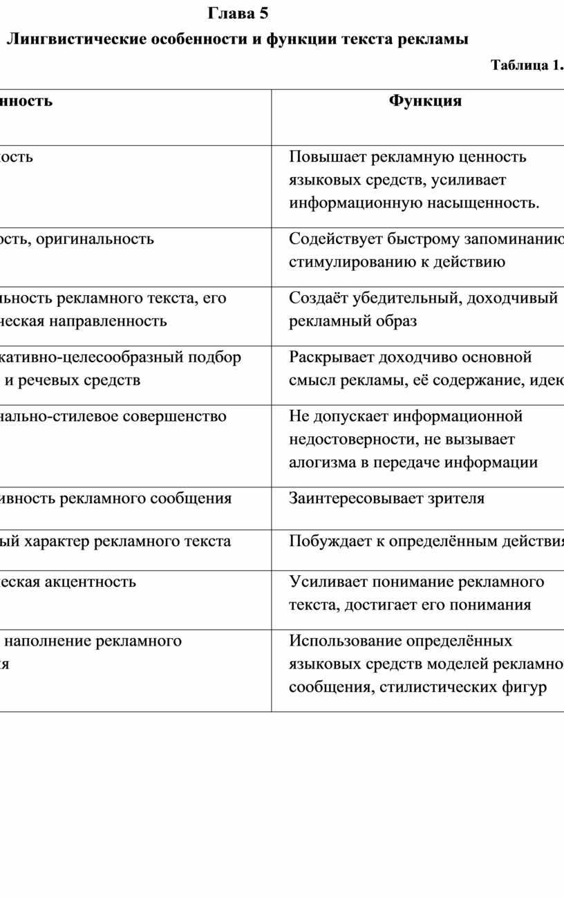 Глава 5 Лингвистические особенности и функции текста рекламы